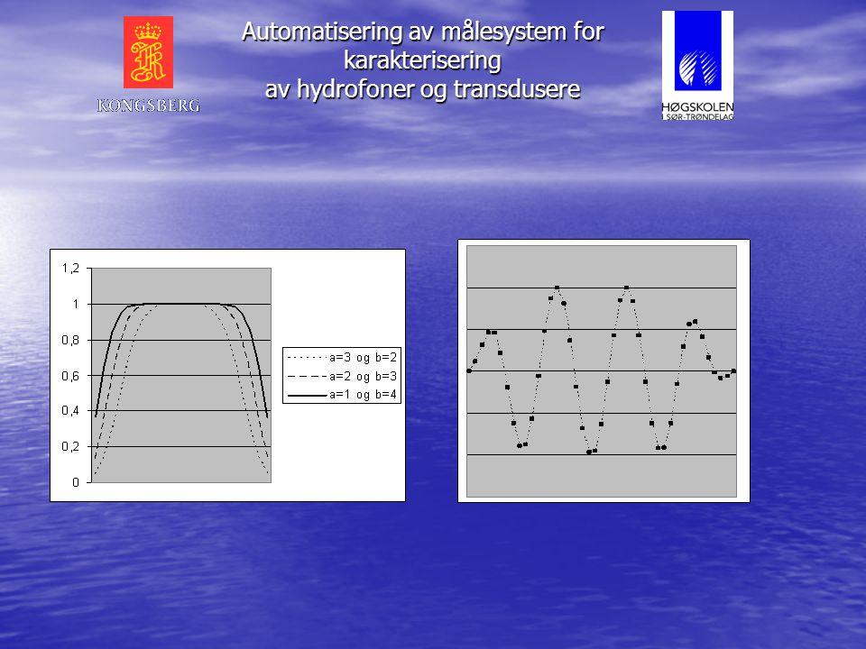 Utsending av signal Les parametere Beregn: - Frekvens - Amplitude - Ant. perioder Last ned verdier tilsignalgenerator Sendtriggekommando Sjekkfeilmeld