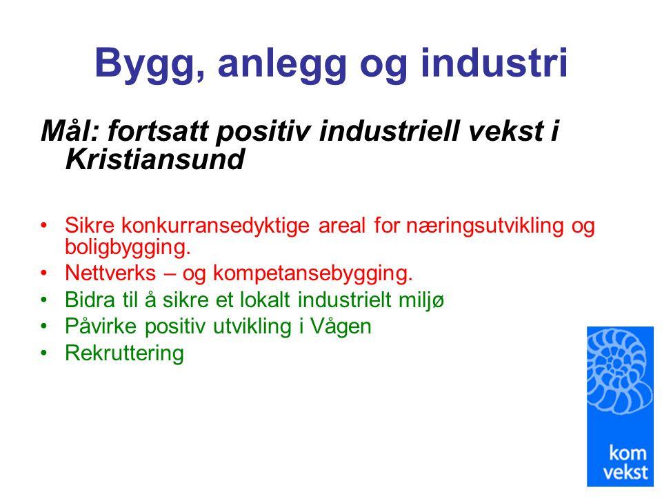 Bygg, anlegg og industri Mål: fortsatt positiv industriell vekst i Kristiansund •Sikre konkurransedyktige areal for næringsutvikling og boligbygging.