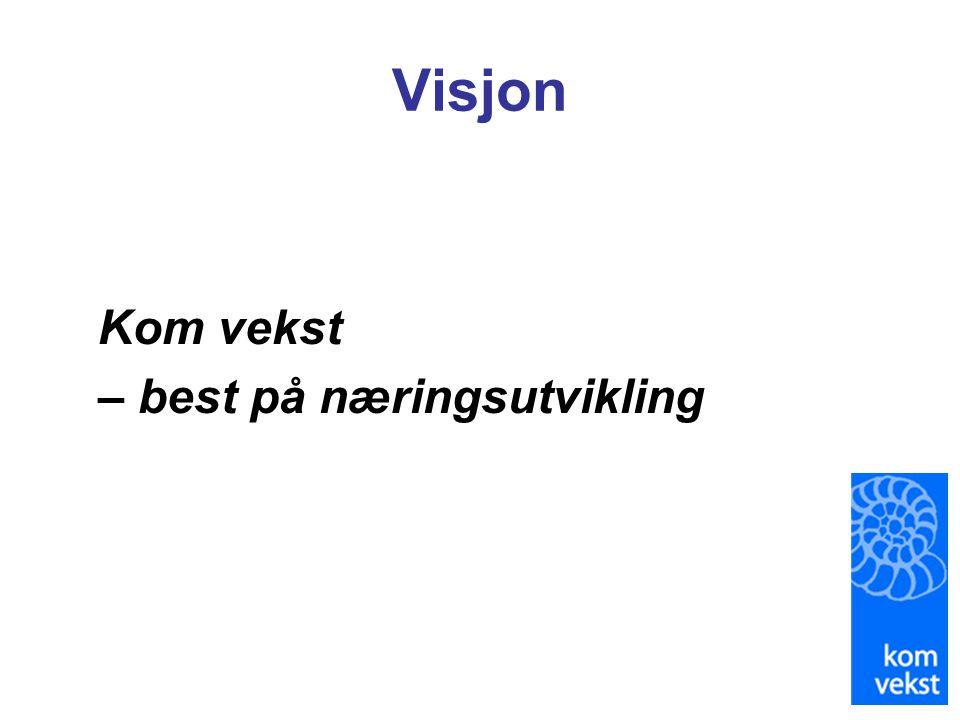 Annet •Profilering og synliggjøring av regionen. Økt rekruttering til Kristiansundregionen.