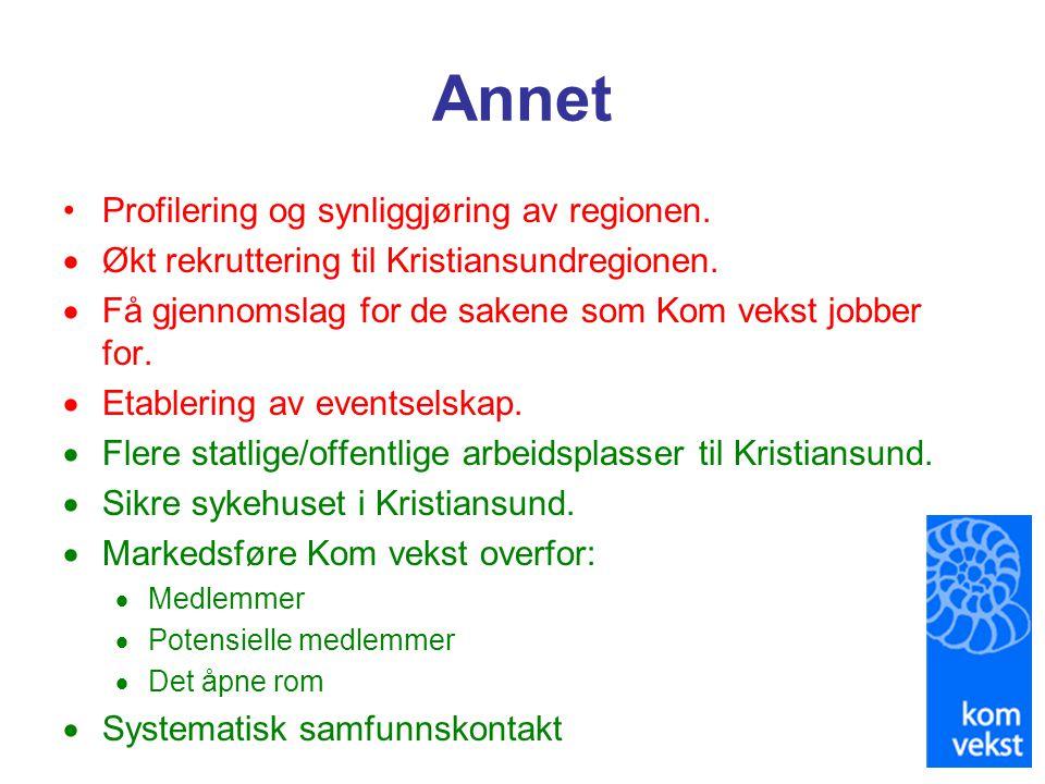 Annet •Profilering og synliggjøring av regionen.  Økt rekruttering til Kristiansundregionen.  Få gjennomslag for de sakene som Kom vekst jobber for.