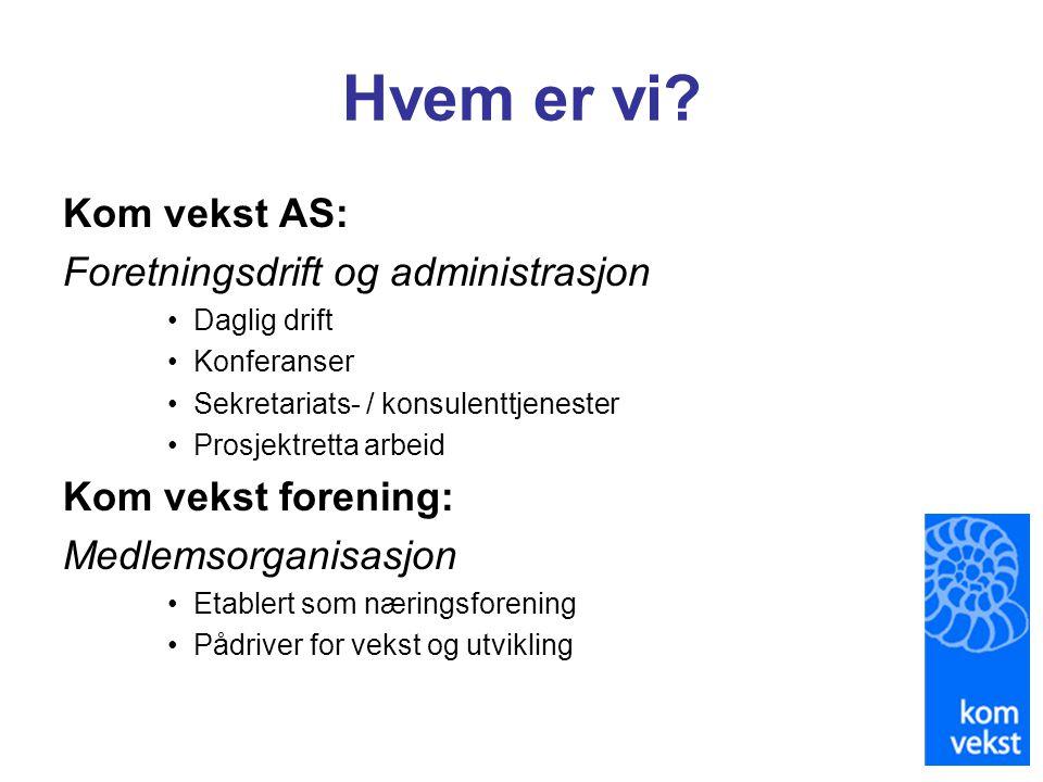 Forretningsidé (1) •Legge til rette for: –Lønnsom utøvelse og utvikling av kultur og næringsvirksomhet i Kristiansund og omegn.