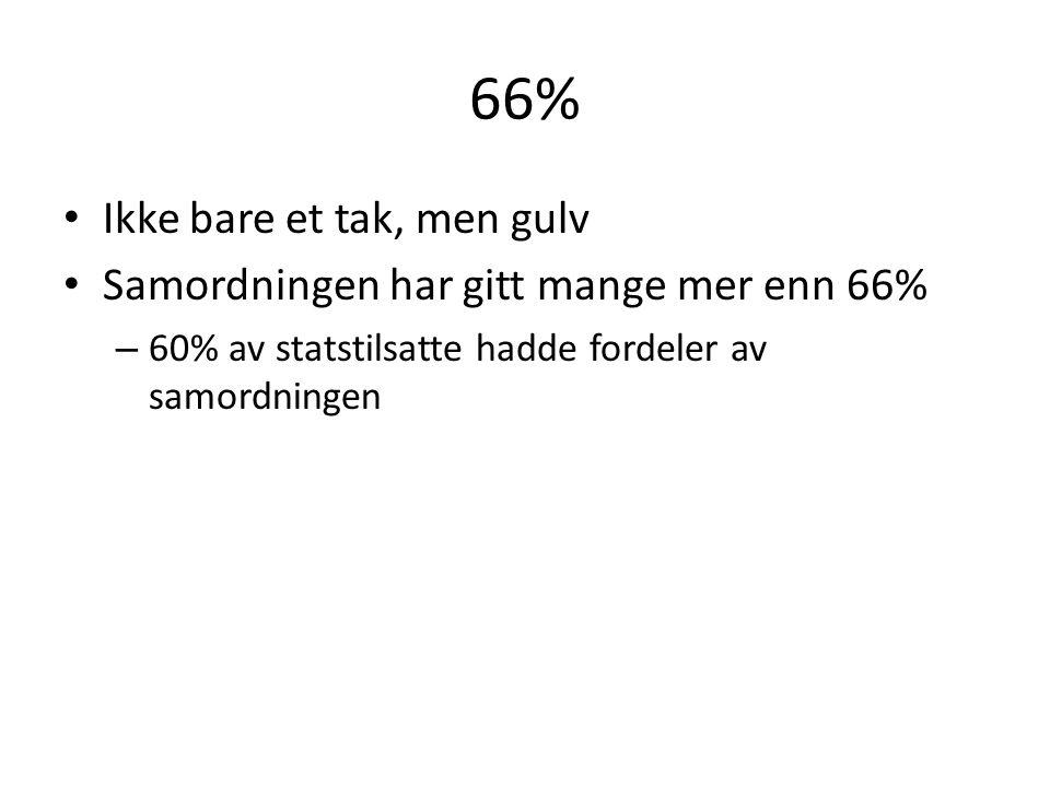 66% • Ikke bare et tak, men gulv • Samordningen har gitt mange mer enn 66% – 60% av statstilsatte hadde fordeler av samordningen