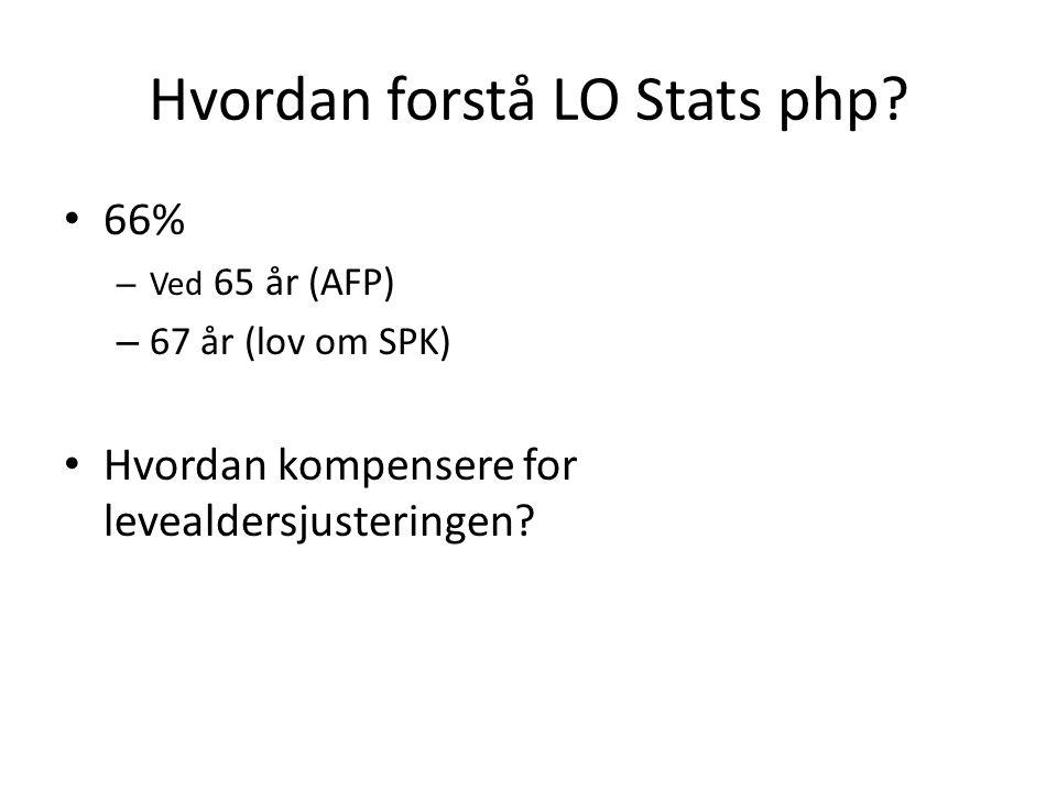 Hvordan forstå LO Stats php.