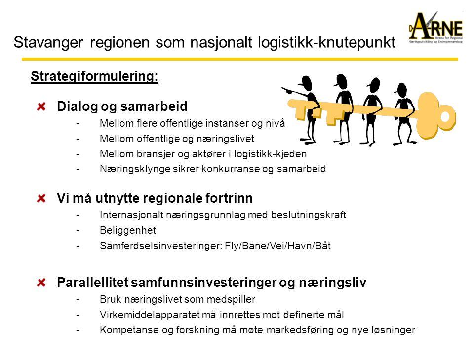 Stavanger regionen som nasjonalt logistikk-knutepunkt Strategiformulering: Dialog og samarbeid -Mellom flere offentlige instanser og nivå -Mellom offe