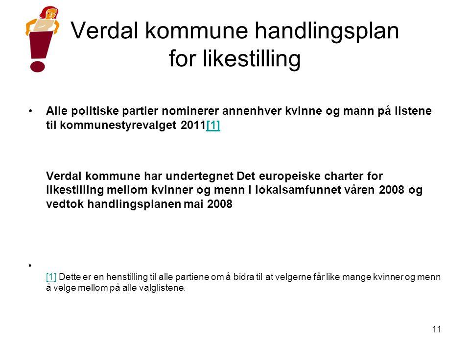 11 Verdal kommune handlingsplan for likestilling •Alle politiske partier nominerer annenhver kvinne og mann på listene til kommunestyrevalget 2011[1][