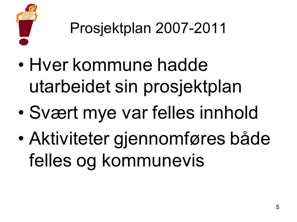 5 Prosjektplan 2007-2011 •Hver kommune hadde utarbeidet sin prosjektplan •Svært mye var felles innhold •Aktiviteter gjennomføres både felles og kommun