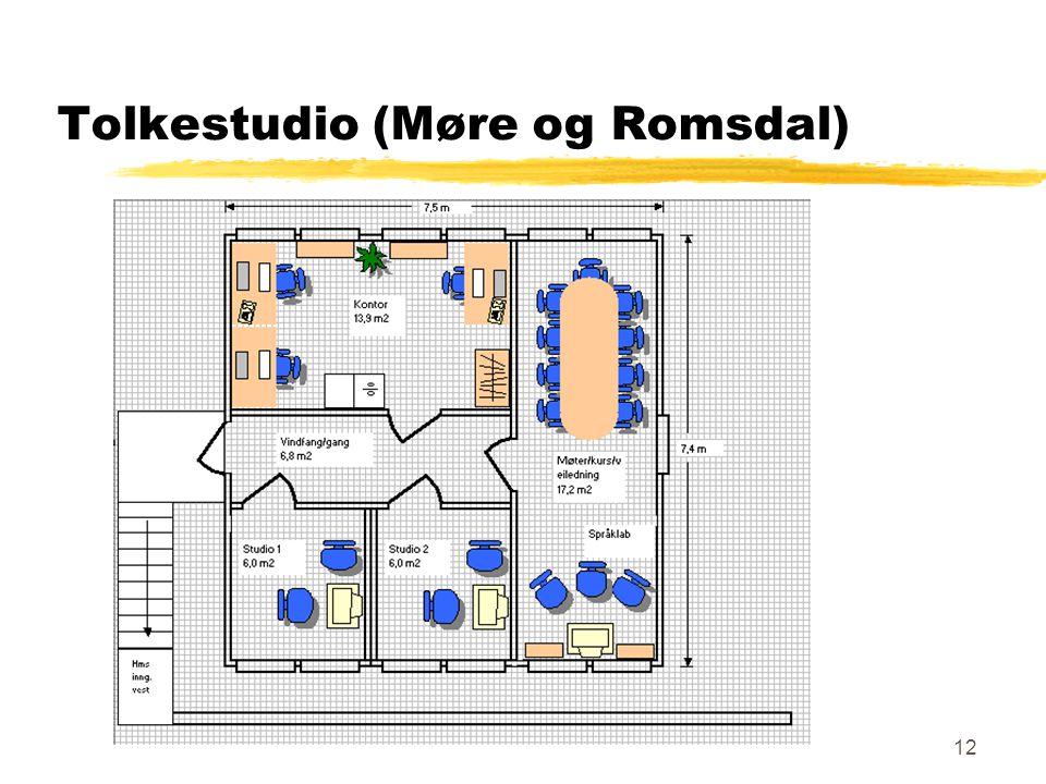 12 Tolkestudio (Møre og Romsdal)