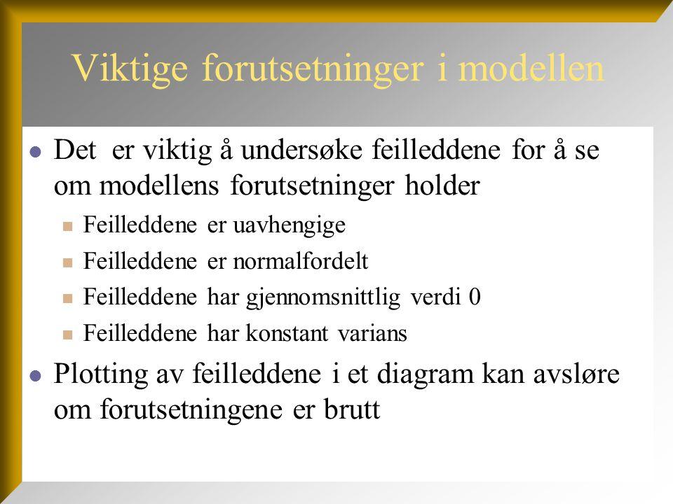 Viktige forutsetninger i modellen  Det er viktig å undersøke feilleddene for å se om modellens forutsetninger holder  Feilleddene er uavhengige  Fe