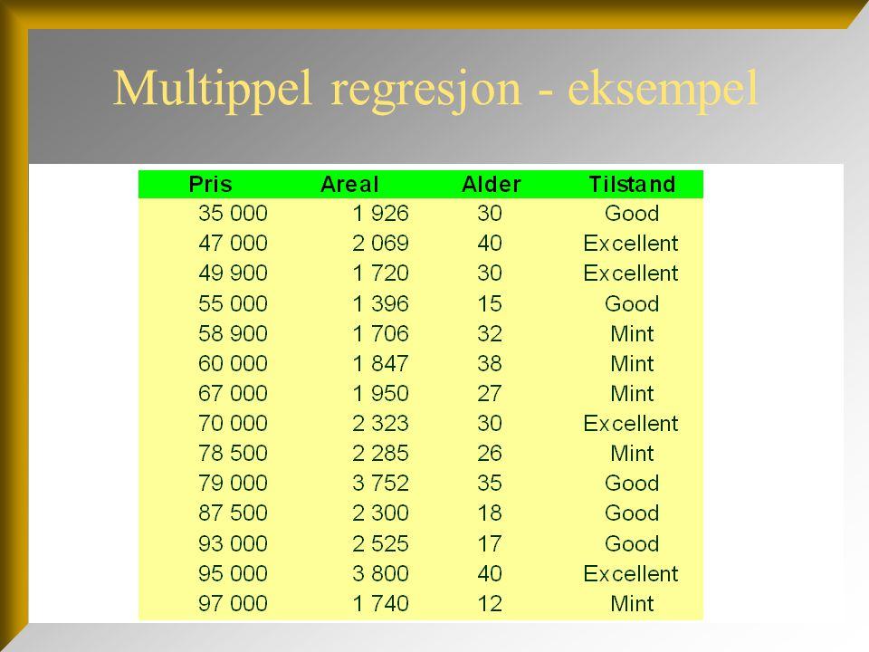 Multippel regresjon - eksempel