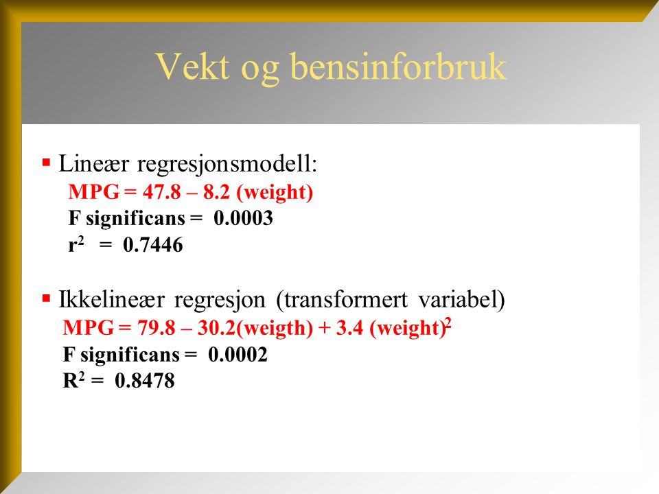 Vekt og bensinforbruk  Lineær regresjonsmodell: MPG = 47.8 – 8.2 (weight) F significans = 0.0003 r 2 = 0.7446  Ikkelineær regresjon (transformert va