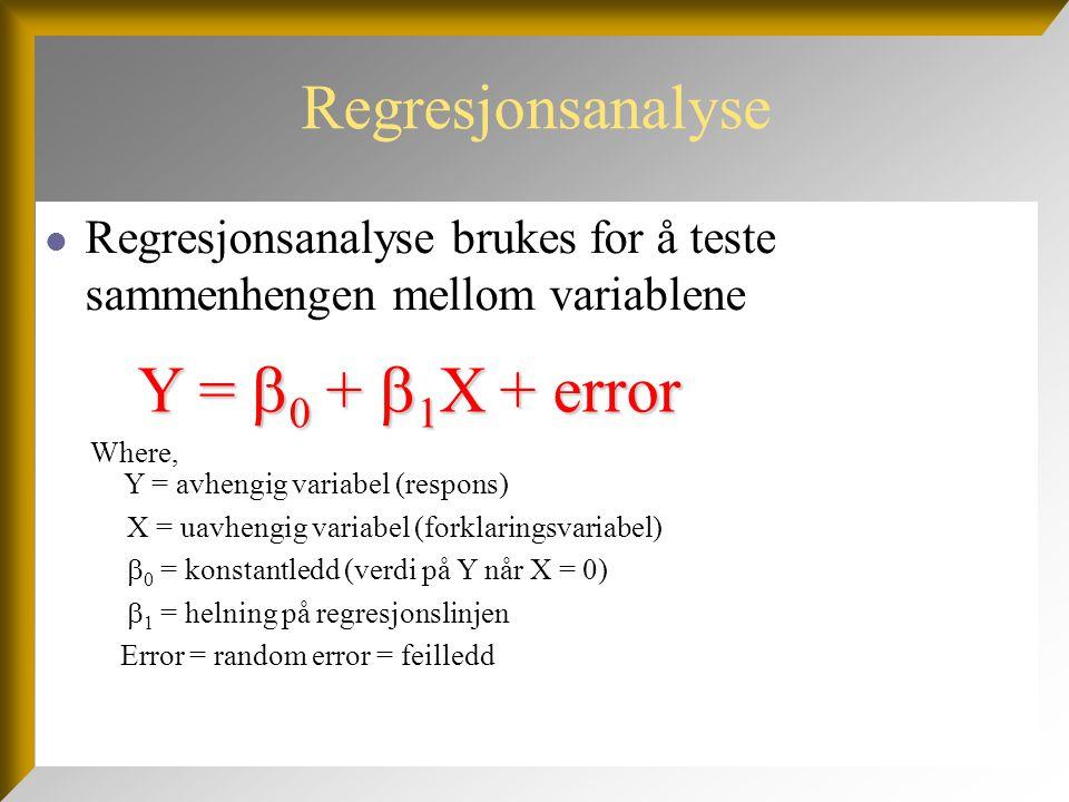 Regresjonsanalyse  Vi bruker tilgjengelige data for å estimere verdier på konstantleddet og stigningsforholdet  Forskjellen mellom faktisk og predikert verdi på X er feilleddet e = Y - Y Y = b 0 + b 1 X hvor Y = anslått (predikert) verdi på Y