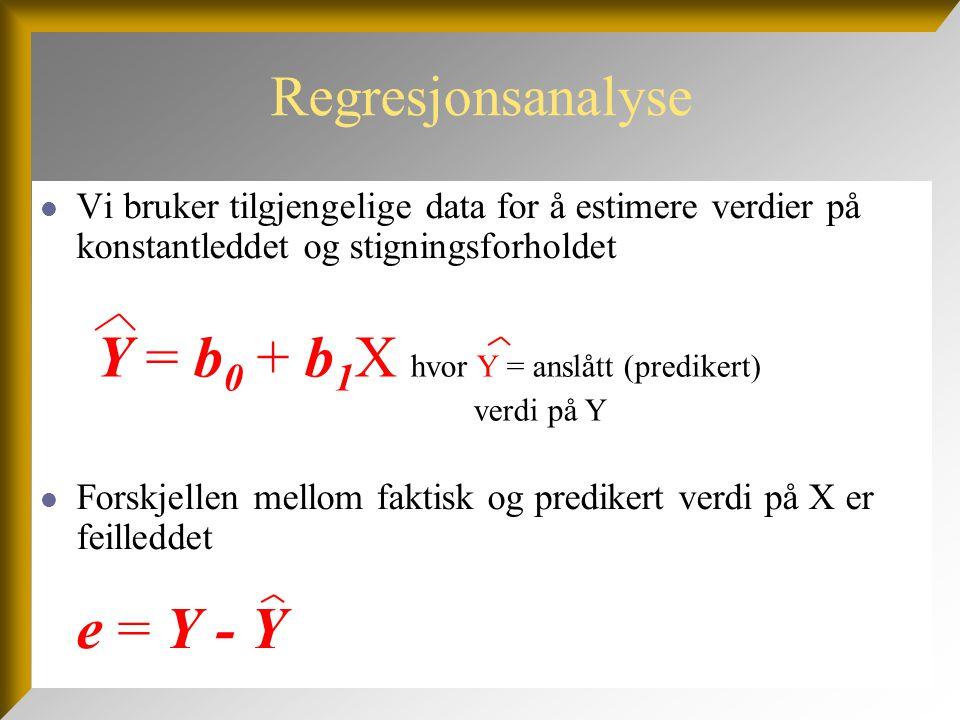 Regresjonsanalyse  Vi bruker tilgjengelige data for å estimere verdier på konstantleddet og stigningsforholdet  Forskjellen mellom faktisk og predik