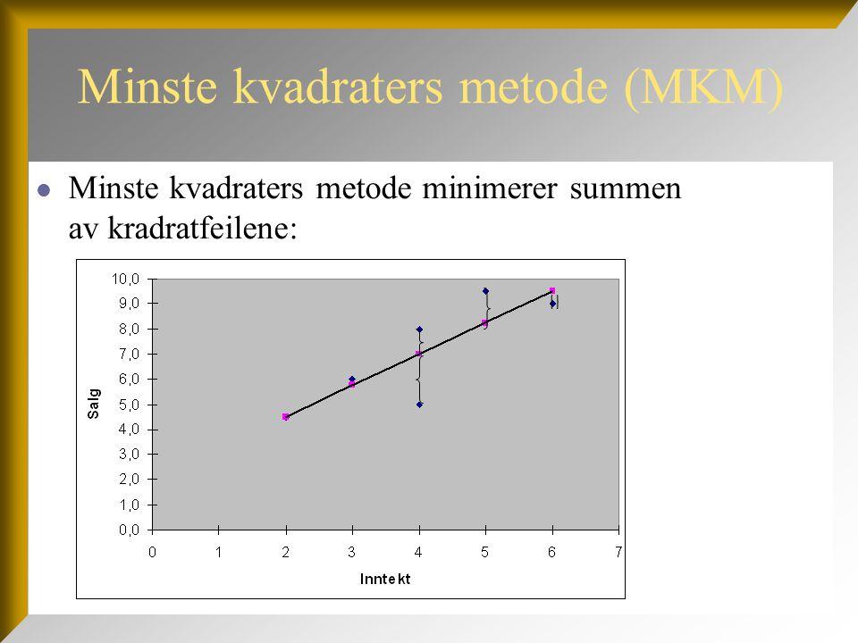 Estimering av varians  Gjennomsnittlig kvadratfeil (Mean Squared Error MSE) er et estimat for feilvariansen i regresjonsligningen  s 2 = MSE = SSE/(n – k – 1)  n = antall observasjoner  k = antall uavhengige variabler  I vårt eksempel er MSE = 6.875/4 = 1.7188  Standardavviket s = 1,7188 0.5 = 1.31.