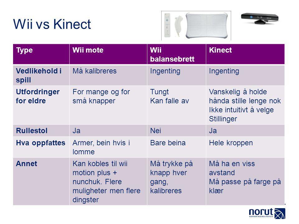 Wii vs Kinect TypeWii moteWii balansebrett Kinect Vedlikehold i spill Må kalibreresIngenting Utfordringer for eldre For mange og for små knapper Tungt