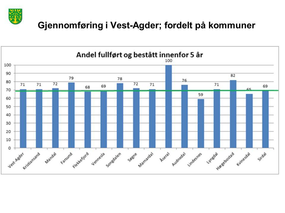 Gjennomføring i Vest-Agder; fordelt på kommuner