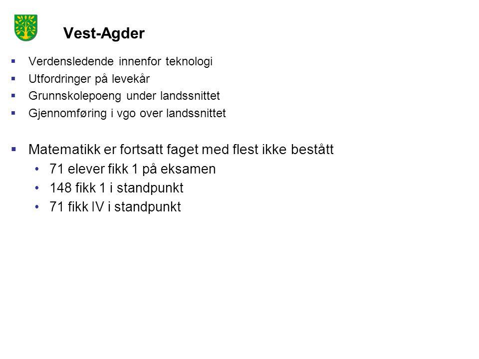 NyGIV NyGIV/Vest-Agder fylkeskommune inviterer til samling for matematikkfaget 12.