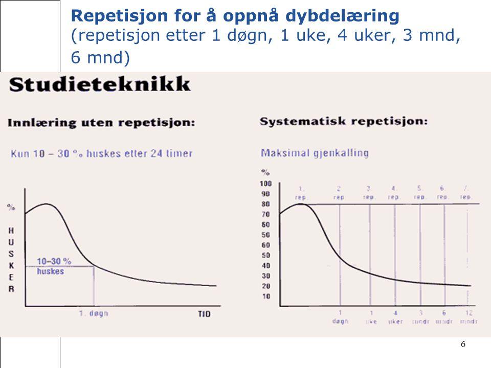 Repetisjon for å oppnå dybdelæring (repetisjon etter 1 døgn, 1 uke, 4 uker, 3 mnd, 6 mnd) 6