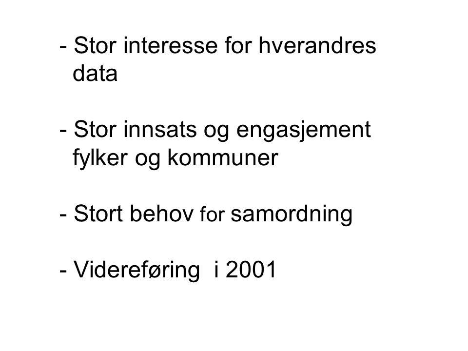 - Stor interesse for hverandres data - Stor innsats og engasjement fylker og kommuner - Stort behov for samordning - Videreføring i 2001