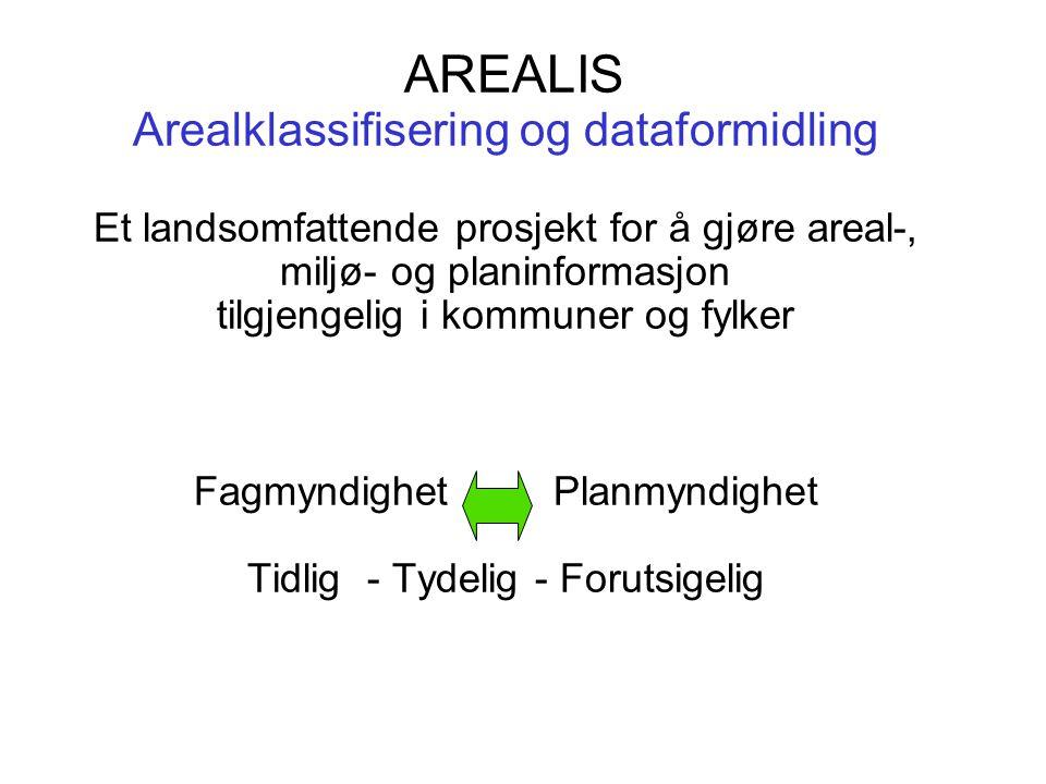 AREALIS Arealklassifisering og dataformidling Et landsomfattende prosjekt for å gjøre areal-, miljø- og planinformasjon tilgjengelig i kommuner og fylker Fagmyndighet Planmyndighet Tidlig - Tydelig - Forutsigelig