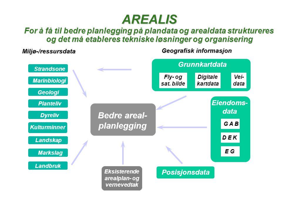 AREALIS samler og distribuerer