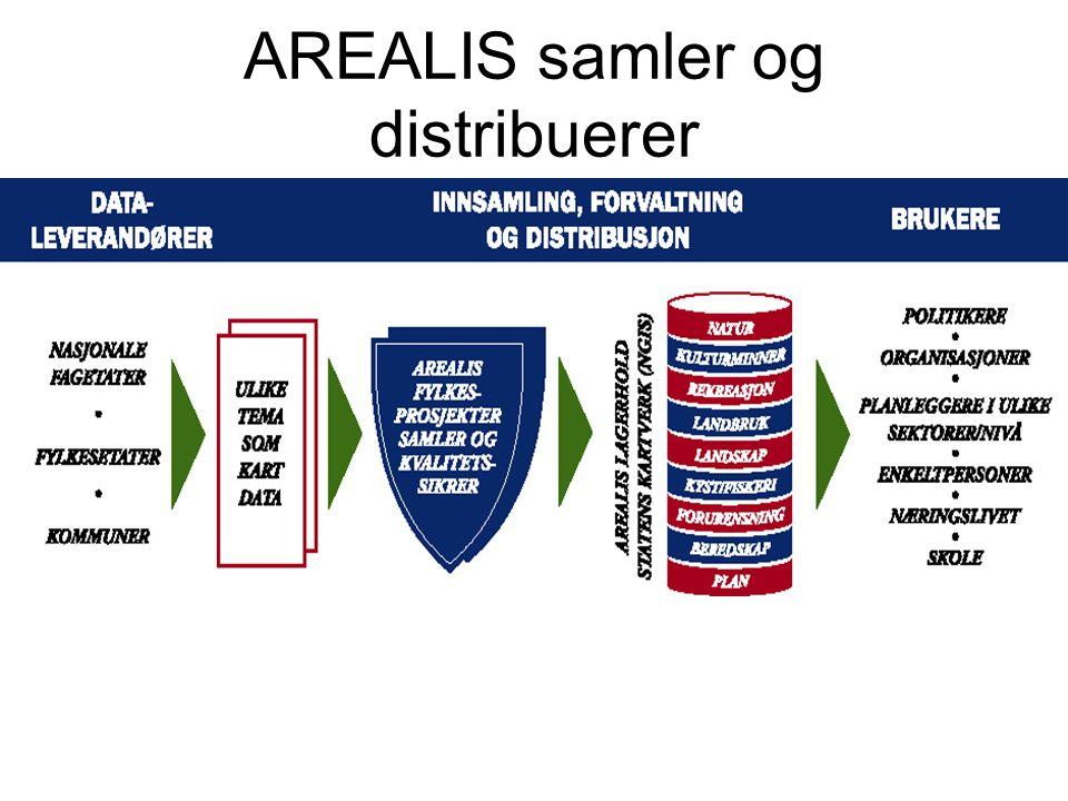 AREALIS hovedtema Samlingen av informasjon i AREALIS organiseres i hovedtema.