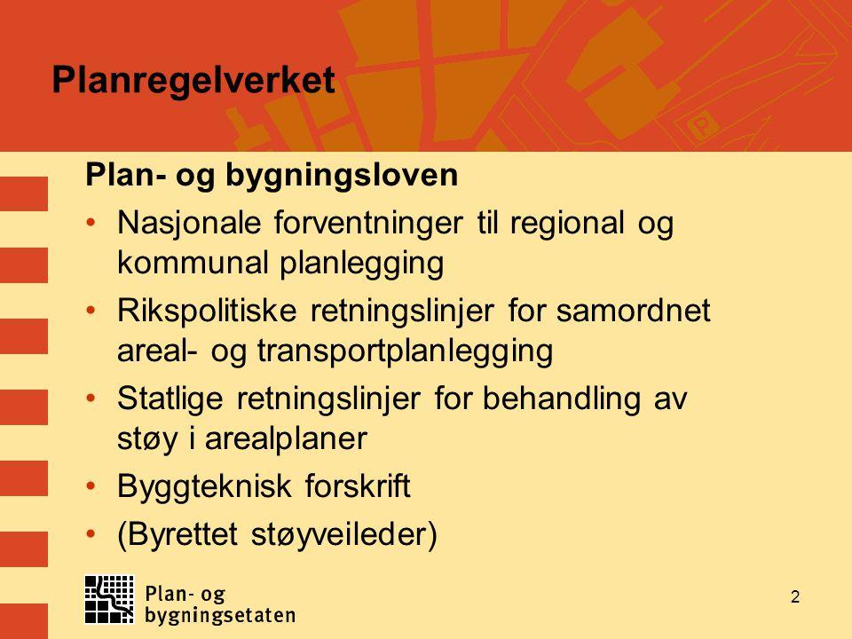 2 Planregelverket 2 Plan- og bygningsloven •Nasjonale forventninger til regional og kommunal planlegging •Rikspolitiske retningslinjer for samordnet areal- og transportplanlegging •Statlige retningslinjer for behandling av støy i arealplaner •Byggteknisk forskrift •(Byrettet støyveileder)