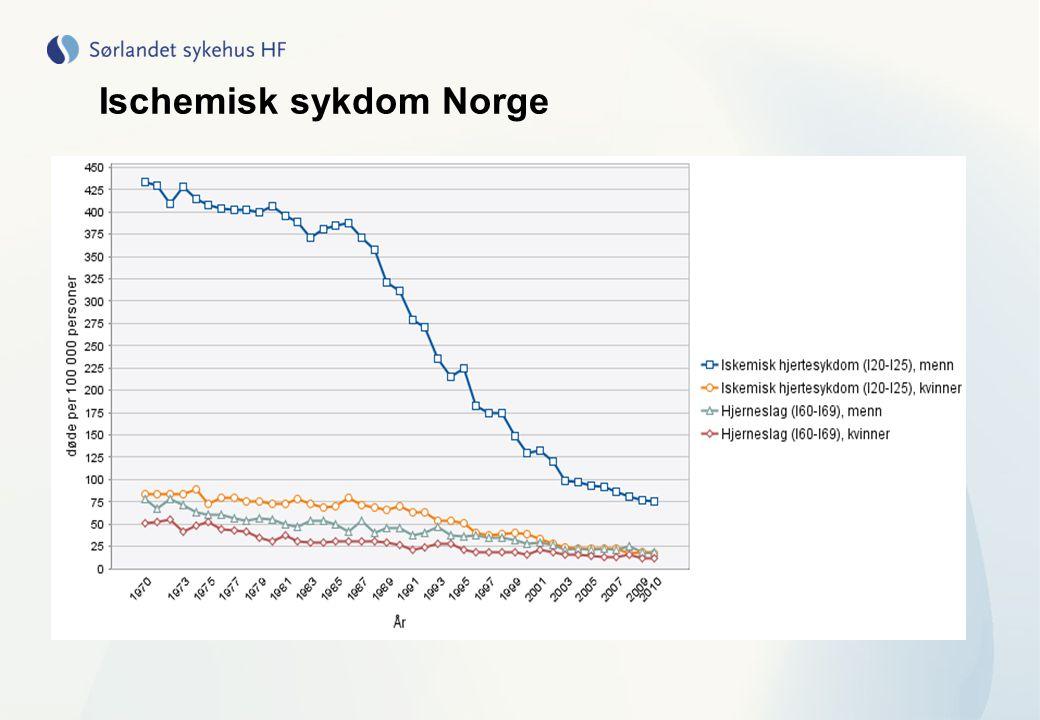 Ischemisk sykdom Norge