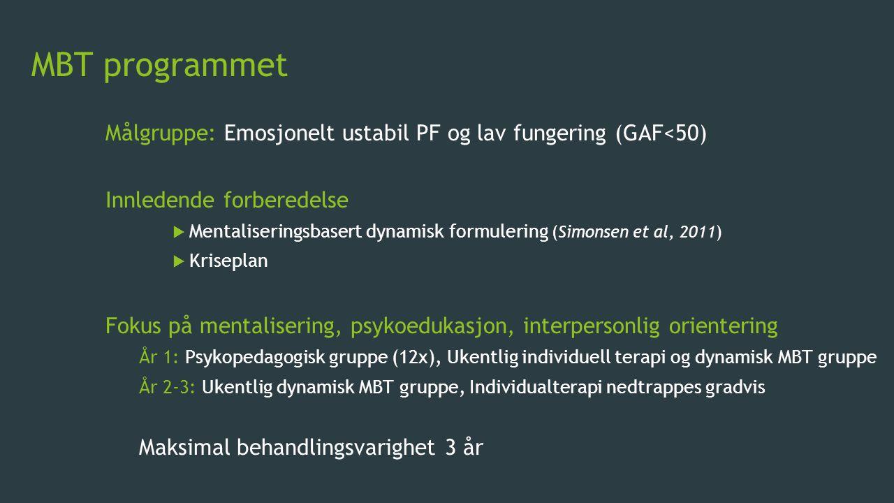 MBT programmet Målgruppe: Emosjonelt ustabil PF og lav fungering (GAF<50) Innledende forberedelse  Mentaliseringsbasert dynamisk formulering (Simonse