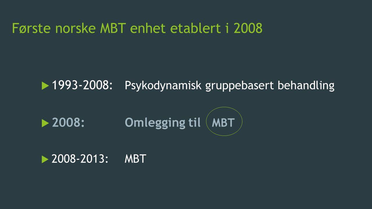 Vesentlig større MBT effekt størrelser BaselineEstimert 3 års effekt størrelse BSI MBT2.11.79 Psykodynamisk program1.90.88 Forskjellns** CIP MBT1.71.41 Psykodynamisk program1.80.91 Forskjellns** GAF MBT481.46 Psykodynamisk program460.67 Forskjellns** ** p< 0.001