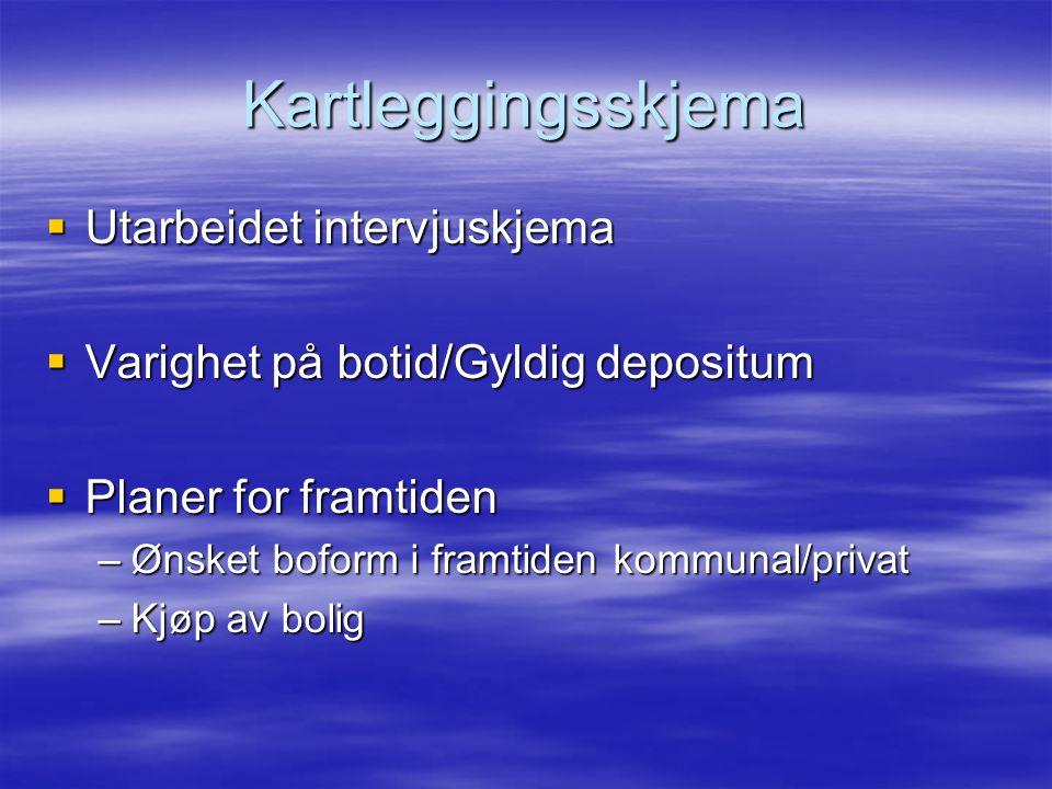 Kartleggingsskjema  Utarbeidet intervjuskjema  Varighet på botid/Gyldig depositum  Planer for framtiden –Ønsket boform i framtiden kommunal/privat