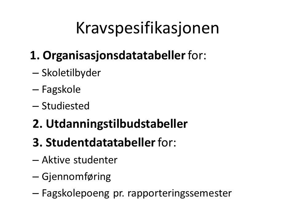 Kravspesifikasjonen 1. Organisasjonsdatatabeller for: – Skoletilbyder – Fagskole – Studiested 2.