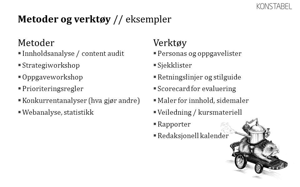 Metoder og verktøy // eksempler Verktøy  Personas og oppgavelister  Sjekklister  Retningslinjer og stilguide  Scorecard for evaluering  Maler for