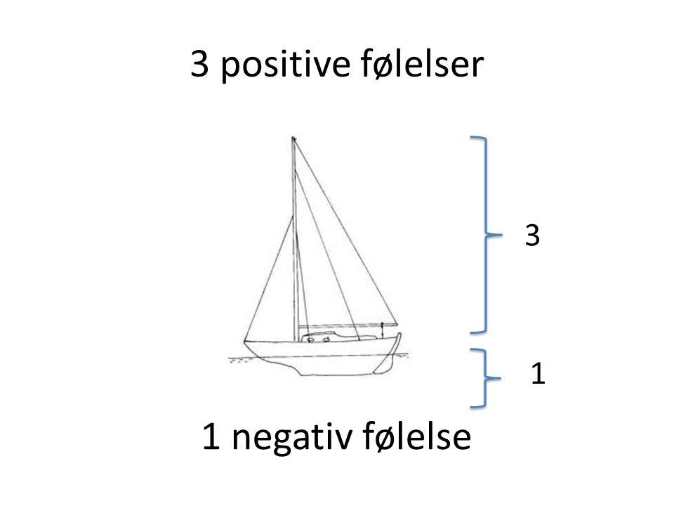 3 positive følelser 1 negativ følelse 3 1
