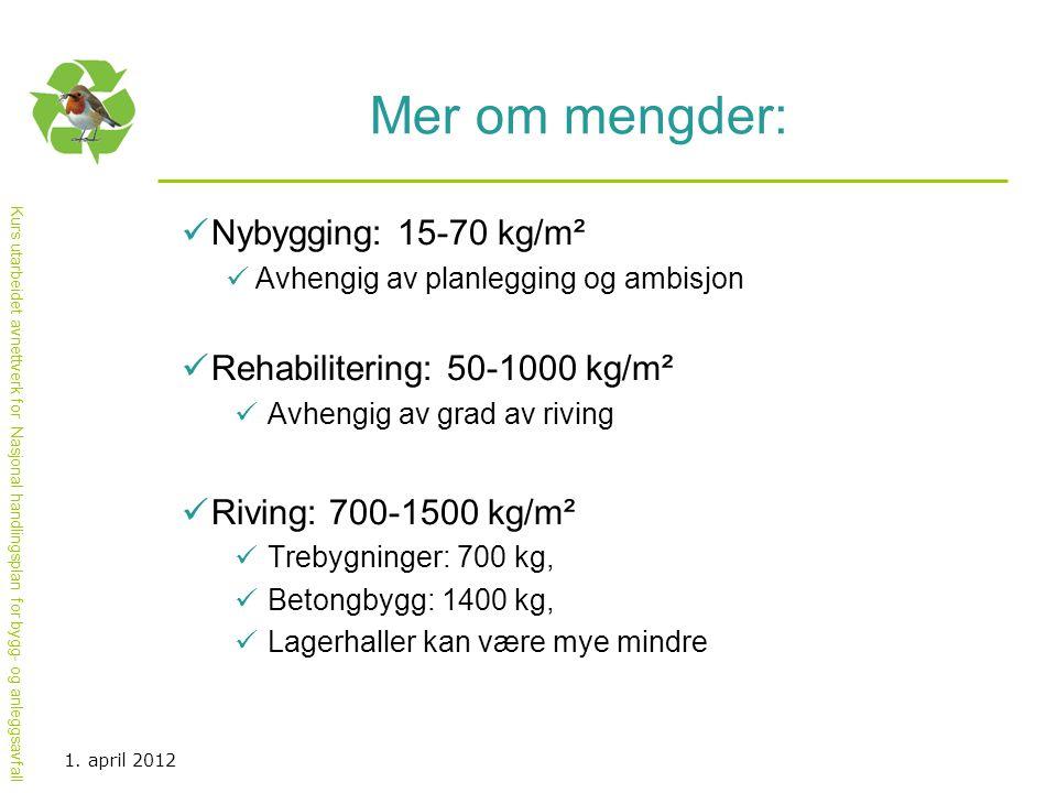 Kurs utarbeidet avnettverk for Nasjonal handlingsplan for bygg- og anleggsavfall Mer om mengder:  Nybygging: 15-70 kg/m²  Avhengig av planlegging og