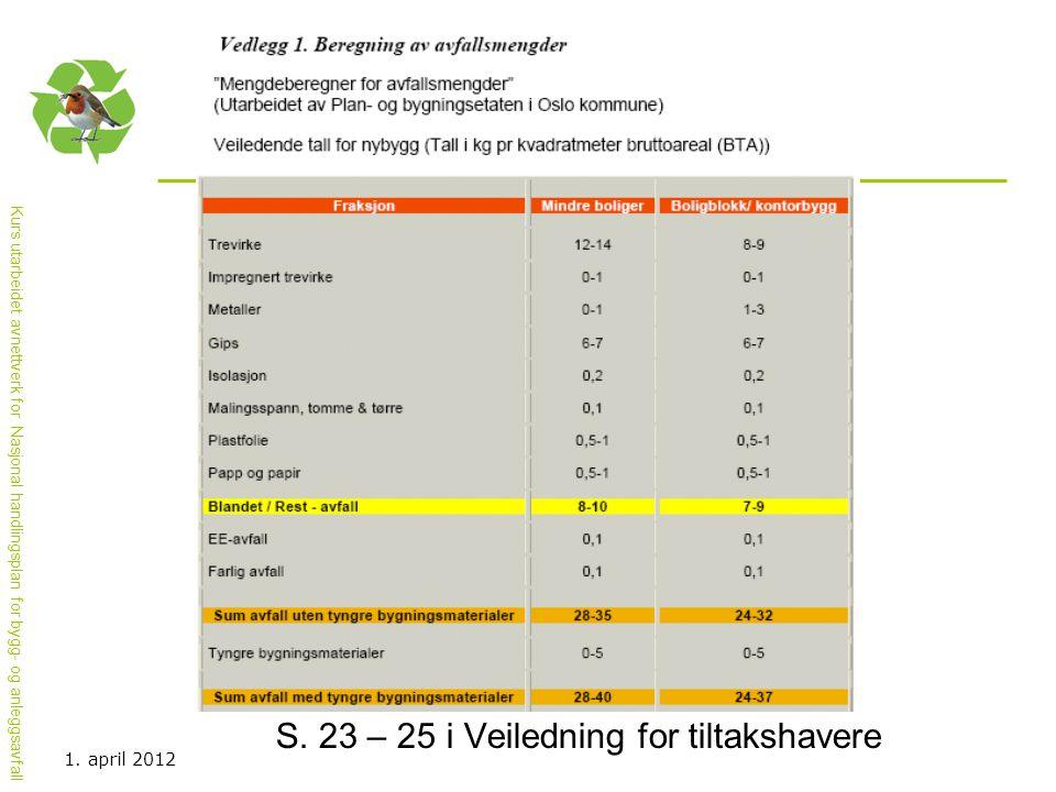 Kurs utarbeidet avnettverk for Nasjonal handlingsplan for bygg- og anleggsavfall S. 23 – 25 i Veiledning for tiltakshavere 1. april 2012