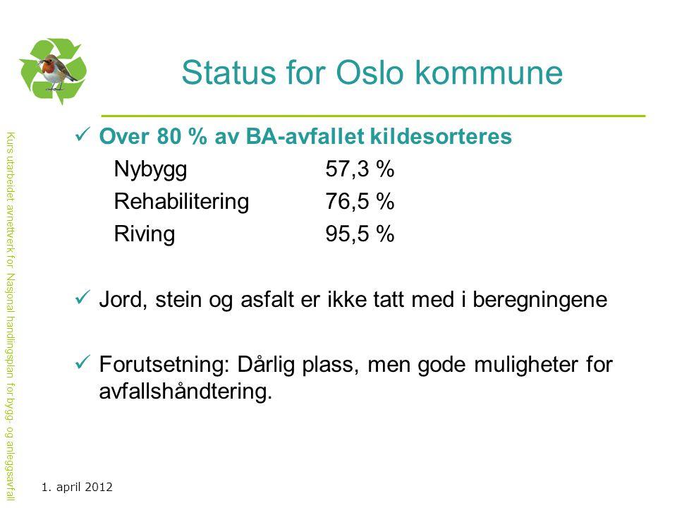Kurs utarbeidet avnettverk for Nasjonal handlingsplan for bygg- og anleggsavfall Status for Oslo kommune  Over 80 % av BA-avfallet kildesorteres Nyby