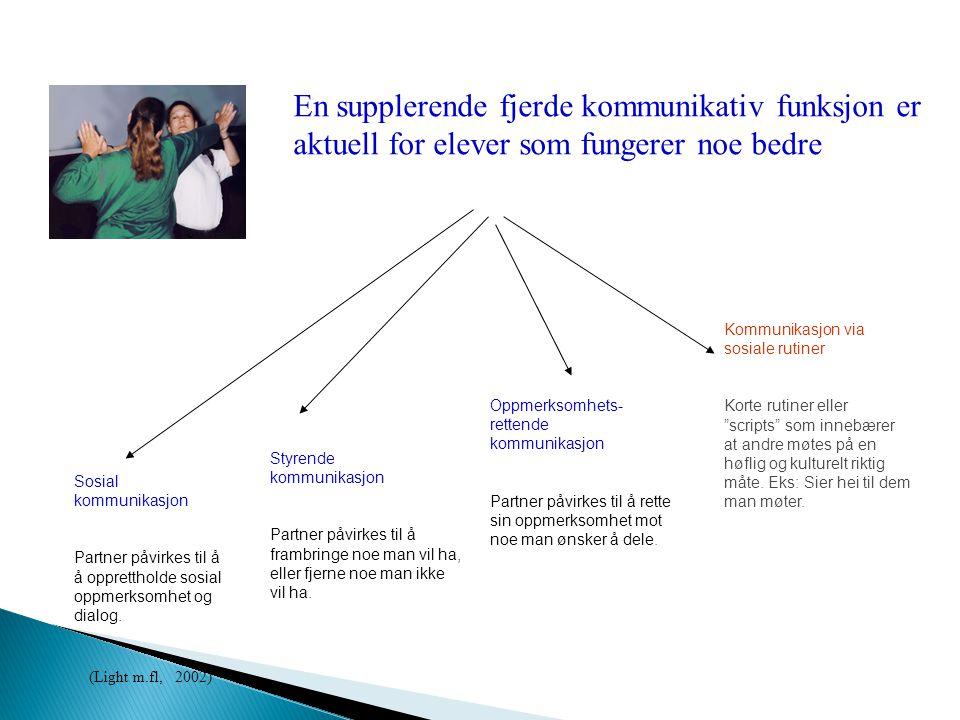Oppmerksomhets- rettende kommunikasjon Partner påvirkes til å rette sin oppmerksomhet mot noe man ønsker å dele. Styrende kommunikasjon Partner påvirk