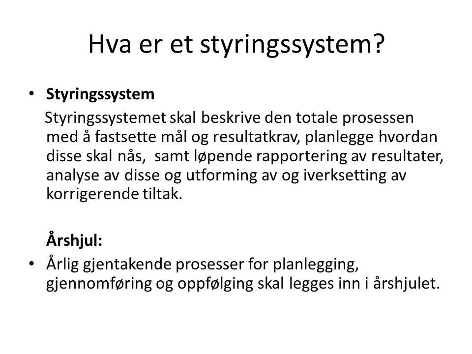 Hva er et styringssystem? • Styringssystem Styringssystemet skal beskrive den totale prosessen med å fastsette mål og resultatkrav, planlegge hvordan