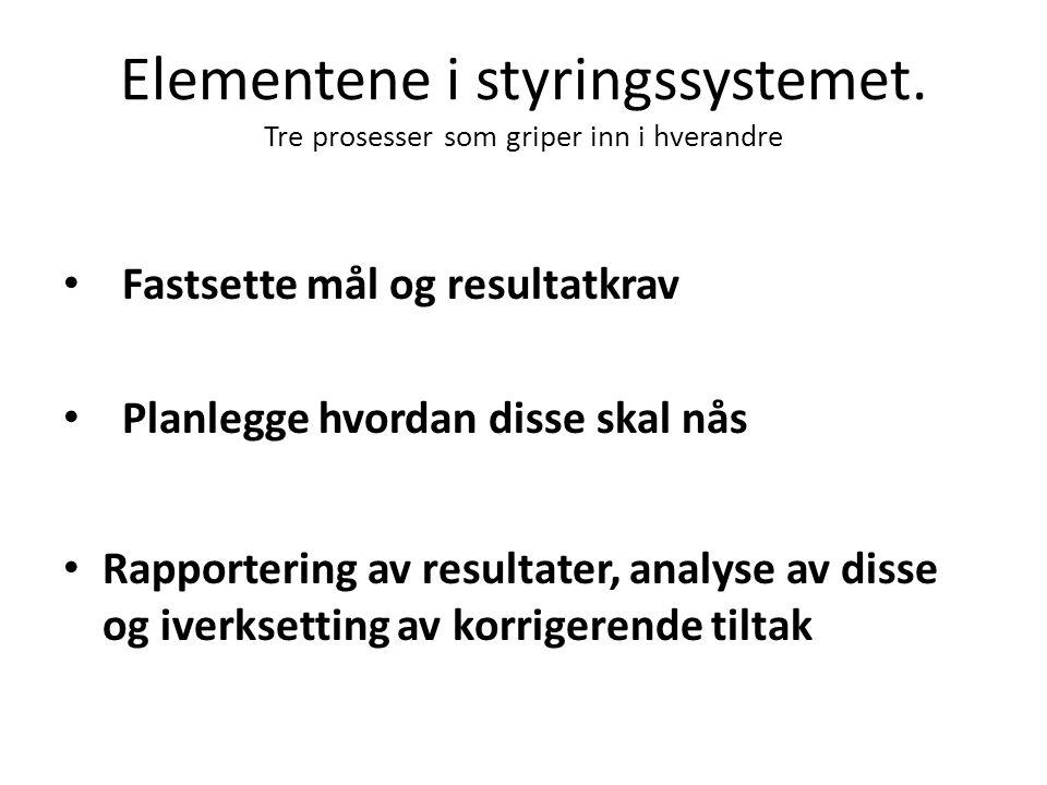 Elementene i styringssystemet. Tre prosesser som griper inn i hverandre • Fastsette mål og resultatkrav • Planlegge hvordan disse skal nås • Rapporter
