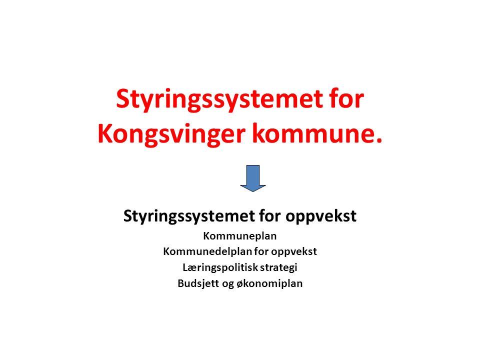 Styringssystemet for Kongsvinger kommune. Styringssystemet for oppvekst Kommuneplan Kommunedelplan for oppvekst Læringspolitisk strategi Budsjett og ø