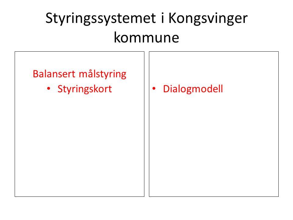 Styringssystemet i Kongsvinger kommune Balansert målstyring • Styringskort • Dialogmodell