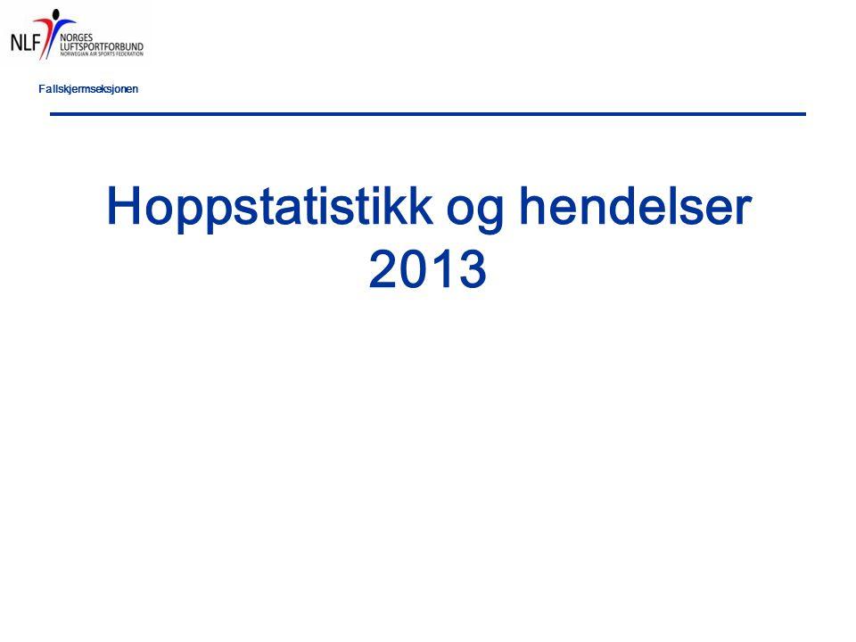 Fallskjermseksjonen Hoppstatistikk og hendelser 2013