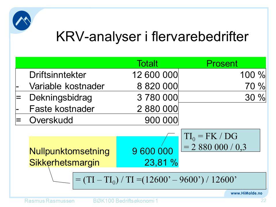 TotaltProsent Driftsinntekter12 600 000100 % -Variable kostnader8 820 00070 % =Dekningsbidrag3 780 00030 % -Faste kostnader2 880 000 =Overskudd900 000