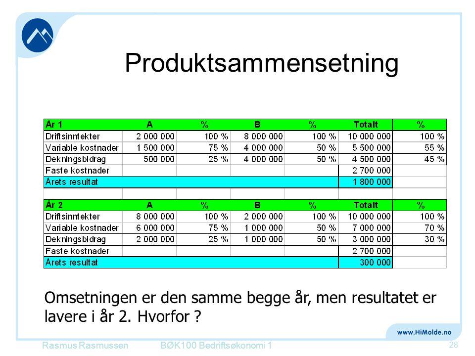 Produktsammensetning BØK100 Bedriftsøkonomi 1 28 Omsetningen er den samme begge år, men resultatet er lavere i år 2. Hvorfor ? Rasmus Rasmussen