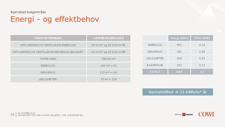 10 Energi - og effektbehov Bjørnstad boligområde FORUTSETNINGER: OPPVARMING OG VENTILASJON ENEBOLIG: LAVENERGIBOLIGER OPPVARMING OG VENTILASJON REKKEH