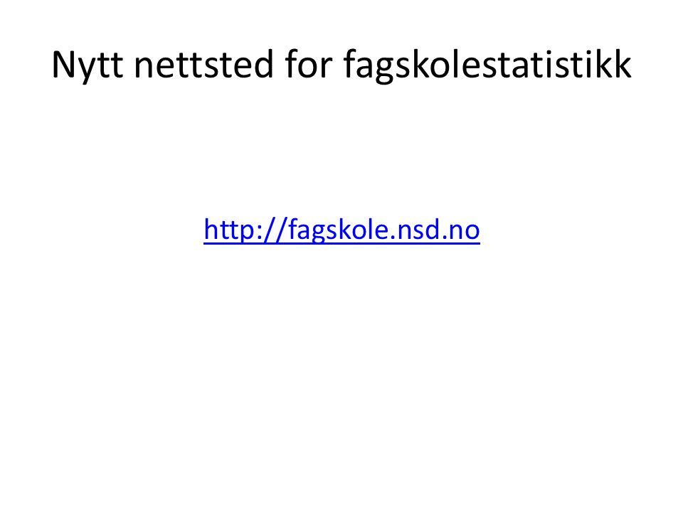 Nytt nettsted for fagskolestatistikk http://fagskole.nsd.no
