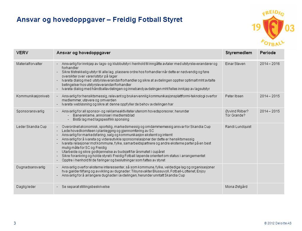 © 2012 Deloitte AS VERVAnsvar og hovedoppgaverStyremedlemPeriode Materialforvalter-Ansvarlig for innkjøp av lags- og klubbutstyr i henhold til inngått