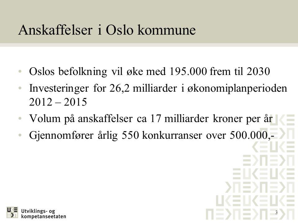 Anskaffelser i Oslo kommune •Fra undersøkelsen: •Oppdragsgiver : 20 arbeidsdag per konkurranse •Leverandør: 20 arbeidsdager per konkurranse •Gj.