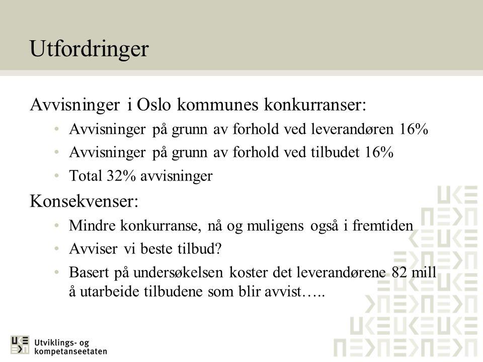 Utfordringer Avvisninger i Oslo kommunes konkurranser: •Avvisninger på grunn av forhold ved leverandøren 16% •Avvisninger på grunn av forhold ved tilb