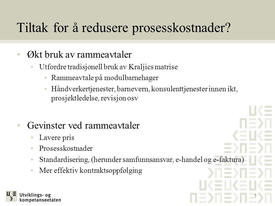 Tiltak for å redusere prosesskostnader? •Økt bruk av rammeavtaler •Utfordre tradisjonell bruk av Kraljics matrise •Rammeavtale på modulbarnehager •Hån